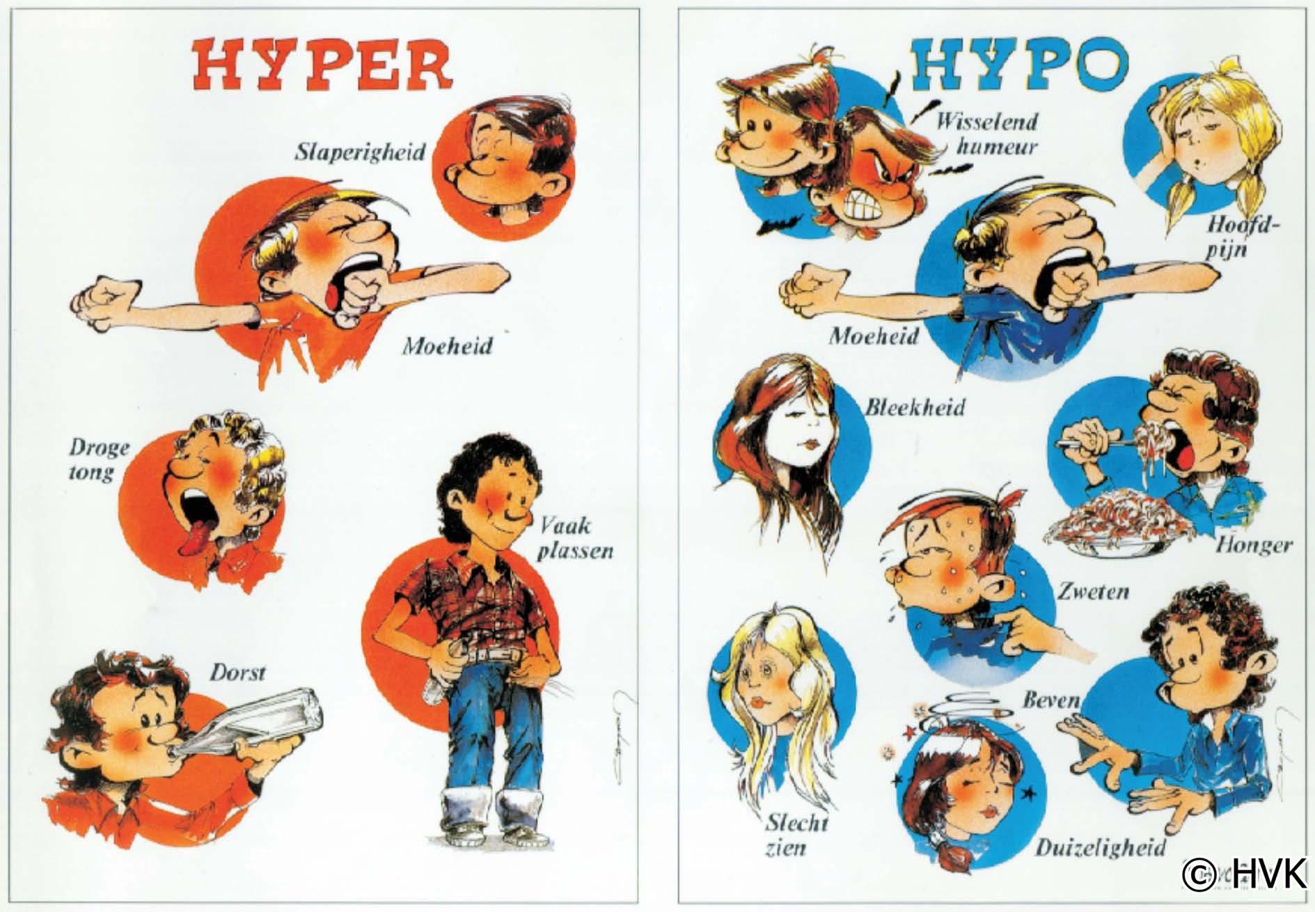 Hypo De